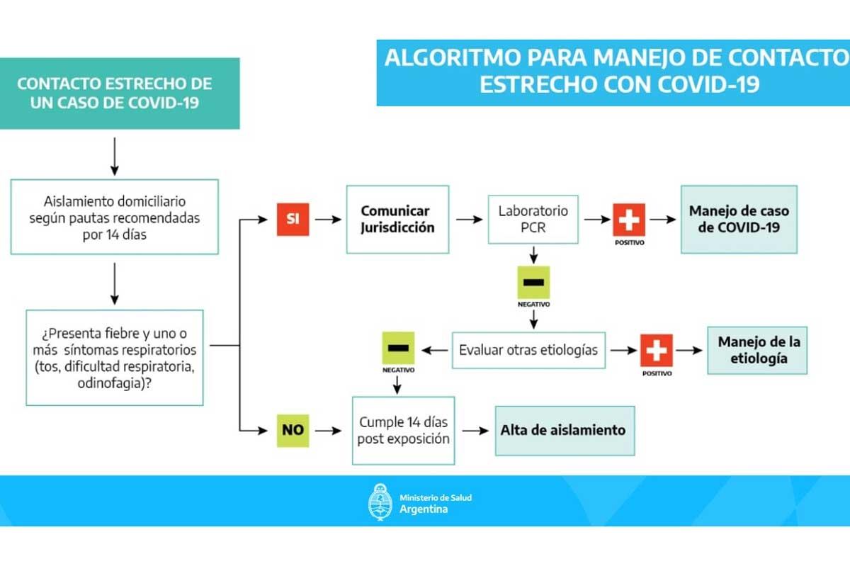 Comunicado del Hospital Ángel Marzetti